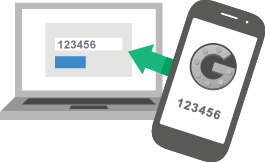 authentification en 2 étapes Google Authenticator